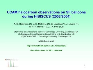 UCAM halocarbon observations on SF balloons during HIBISCUS (2003/2004)