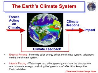 The Earth�s Climate System