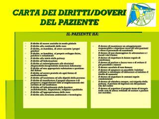 CARTA DEI DIRITTI/DOVERI               DEL PAZIENTE