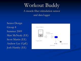 Workout Buddy A muscle fiber stimulation sensor and data logger Senior Design Group 8 Summer 2009