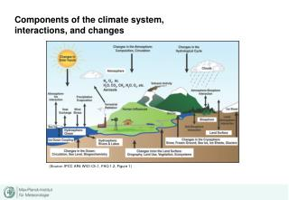 Components of the climate system,  interactions, and changes