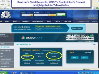 Sentrum's Total Return for CNBC's Stockpicker's Contest is highlighted (in Yellow) below