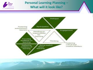 Personal Learning Planning    What will it look like
