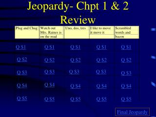 Jeopardy- Chpt 1 & 2 Review