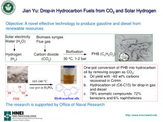Jian Yu: Drop-in Hydrocarbon Fuels from CO 2  and Solar Hydrogen