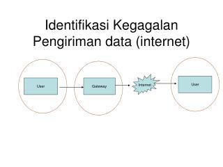 Identifikasi Kegagalan Pengiriman data (internet)