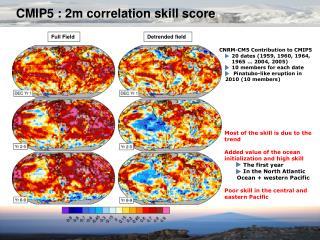 CMIP5 : 2m correlation skill score