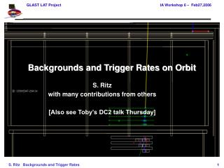 Backgrounds and Trigger Rates on Orbit
