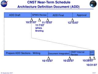 CNST Near-Term Schedule