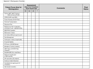 Appendix 7 (Reintegration Checklist)
