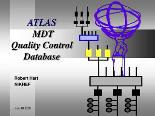ATLAS  MDT              Quality Control Database