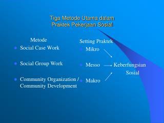Tiga Metode Utama dalam  Praktek Pekerjaan Sosial