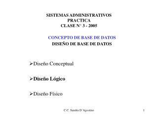 SISTEMAS ADMINISTRATIVOS PRACTICA  CLASE N° 3 - 2005