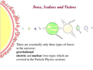 Force, Scalars and Vectors