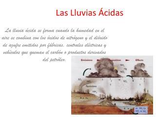 Las Lluvias Ácidas - Pablo Garcia Calvo
