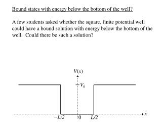 Bound states with energy below the bottom of the well?