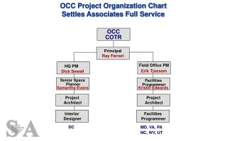 OCC Project Organization Chart Settles Associates Full Service