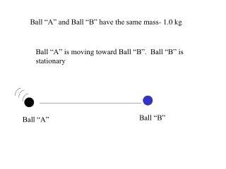 """Ball """"A"""""""