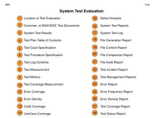 System Test Evaluation