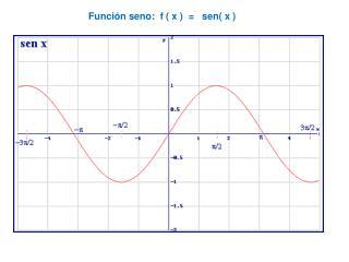 Funci�n seno:  f ( x )  =   sen( x )
