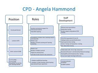 CPD - Angela Hammond