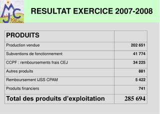RESULTAT EXERCICE 2007-2008