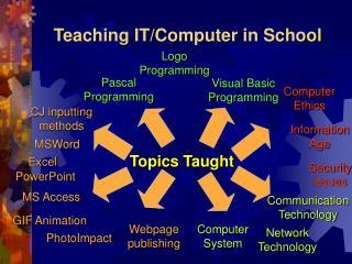 Teaching IT/Computer in School