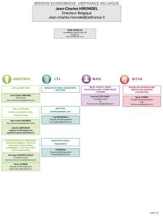 MISSION ECONOMIQUE- UBIFRANCE BELGIQUE