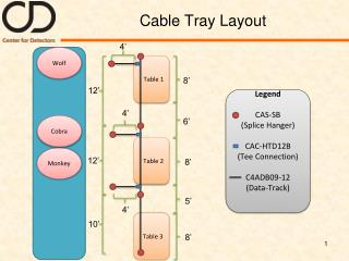 Cable Tray Layout