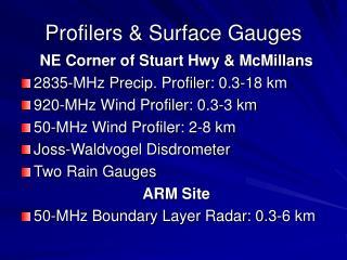 Profilers & Surface Gauges