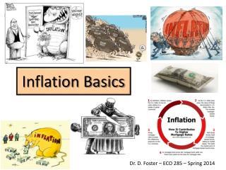 Inflation Basics