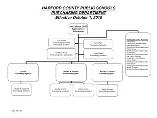 HARFORD COUNTY PUBLIC SCHOOLS PURCHASING DEPARTMENT Effective October 1, 2010