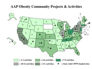 AAP Obesity Community Projects & Activities