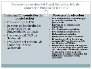 Proceso de elección del Fiscal General y Jefe del Ministerio Público en la CPRG