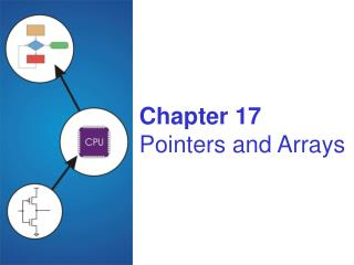 Chapter 17 Pointers and Arrays