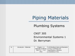 Piping Materials
