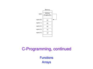 C-Programming, continued