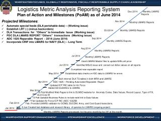 Logistics Metric Analysis Reporting System Plan of Action and Milestones (PoAM) as of June 2014