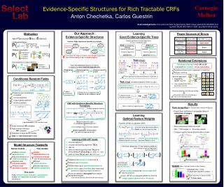 Evidence-Specific Structures for Rich Tractable CRFs