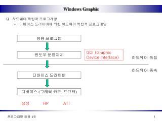 Windows Graphic