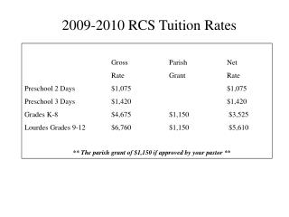 2009-2010 RCS Tuition Rates