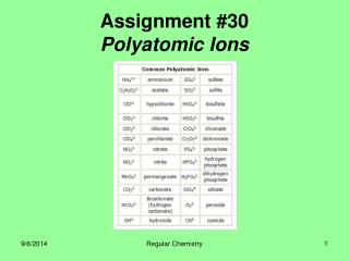 Assignment #30 Polyatomic Ions