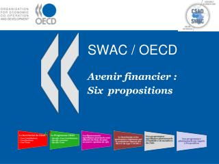 SWAC / OECD