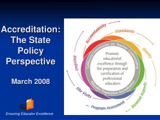 Accreditation: The State Policy Perspective March 2008