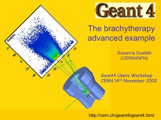 cern.ch/geant4/geant4.html