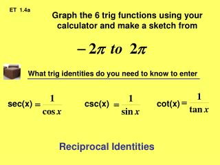 Graph the 6 trig functions using your calculator and make a sketch from