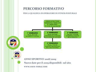 PERCORSO FORMATIVO  PER LA QUALIFICA DI OPERATORE DI FITNESS POSTURALE