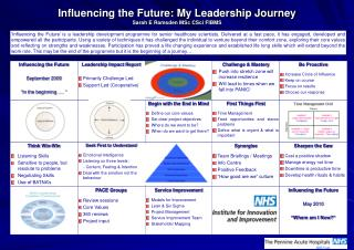 Influencing the Future: My Leadership Journey Sarah E Ramsden MSc CSci FIBMS