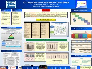 CT ' s State Personnel Development Grant (SPDG) Statewide System of Academic and