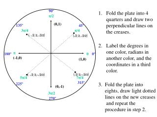 Fold the plate into 4        quarters and draw two       perpendicular lines on